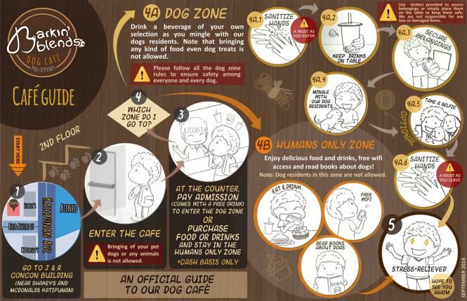(c) Barkin' Blends Dog Cafe Official Facebook Page